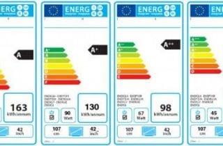 electrodomesticos-que-mas-electricidad-gastan-cocinova-cocinas